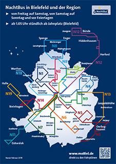 Linien Netzpläne Stadt Bielefeld