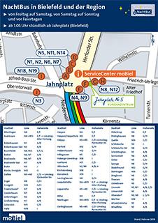 Linien-)Netzpläne Stadt Bielefeld on